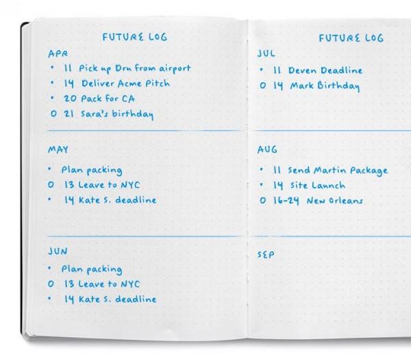 Yıllık Plan -Future Log